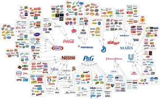 retail-brand-ownership